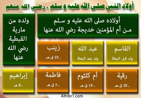 أبناء النبي صلى الله عليه و سلم