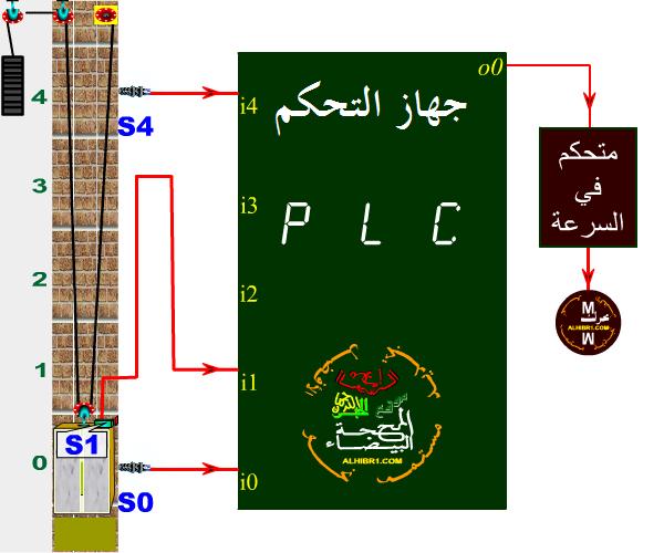 برنامج المخطط الكهربائي للمصعد الكهربائي